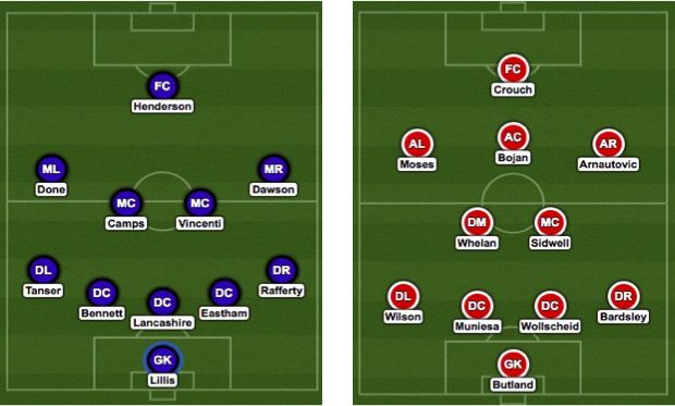 Predicted lineups for Rochdale vs. Stoke (via Lineupbuilder.com)