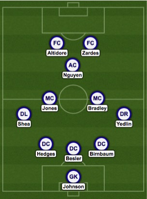 USA Predicted Lineup vs Panama